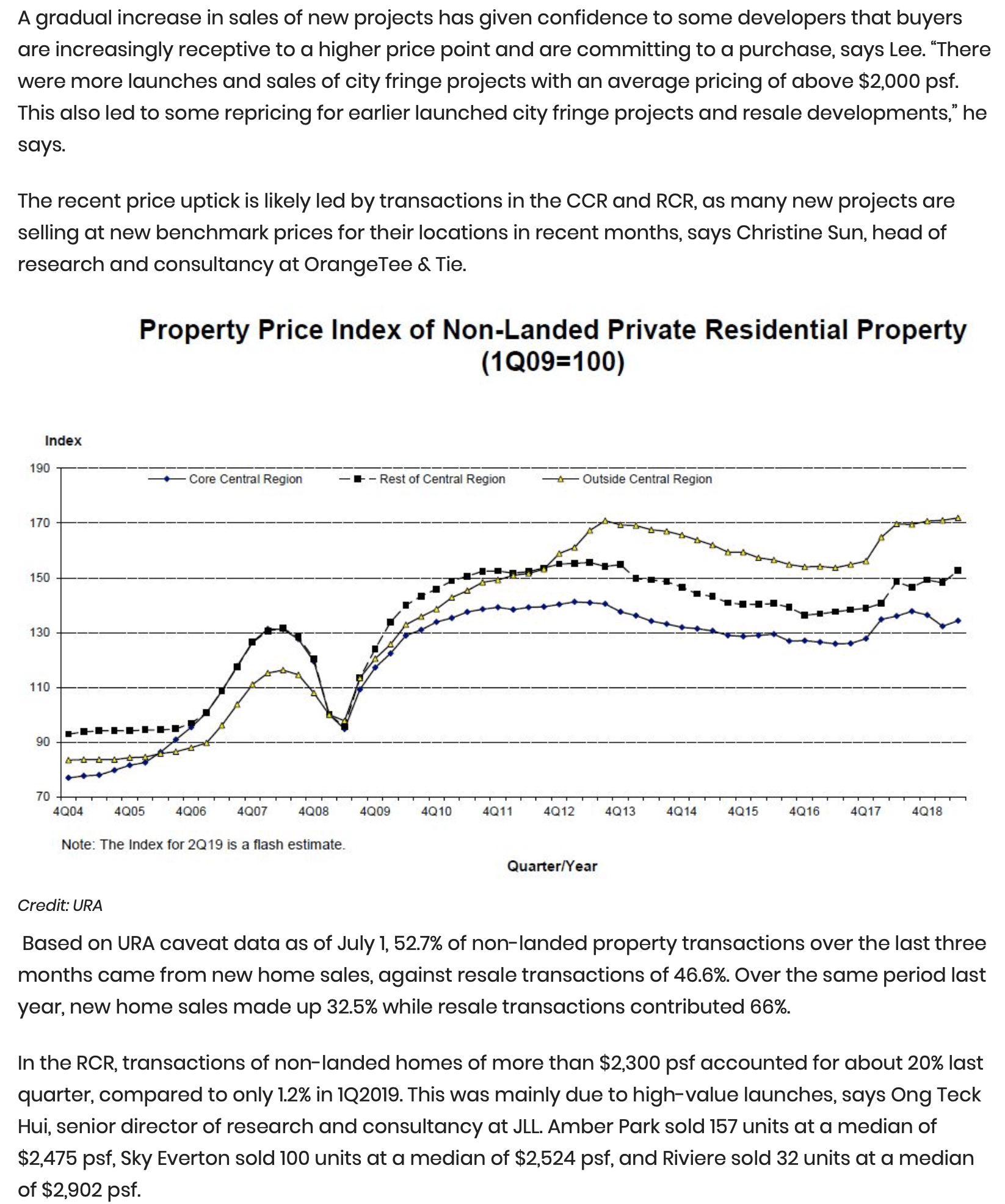 News - Private Residential Property Index Climbs 1.3% In 2Q2019 - 2